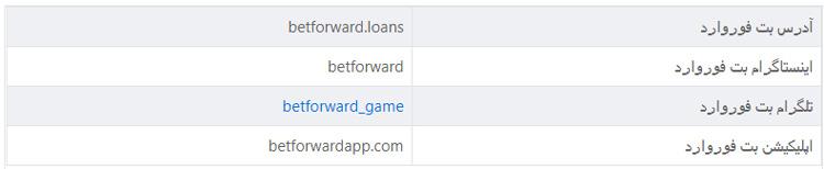 سایت بت فوروارد betforward | ادرس جدید بت فوروارد