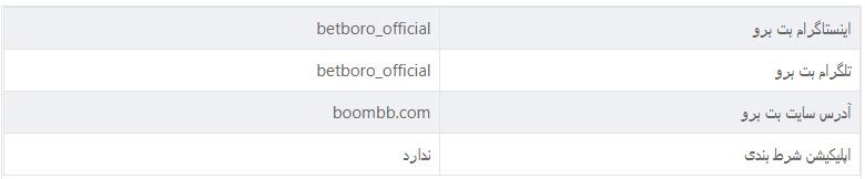 سایت شرط بندی بت برو (betboro) + آدرس جدید و نحوه ثبت نام در بت برو